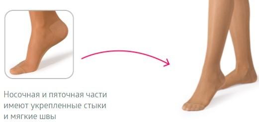 современные технологии компрессионного трикотажа B.Well rehab, фото