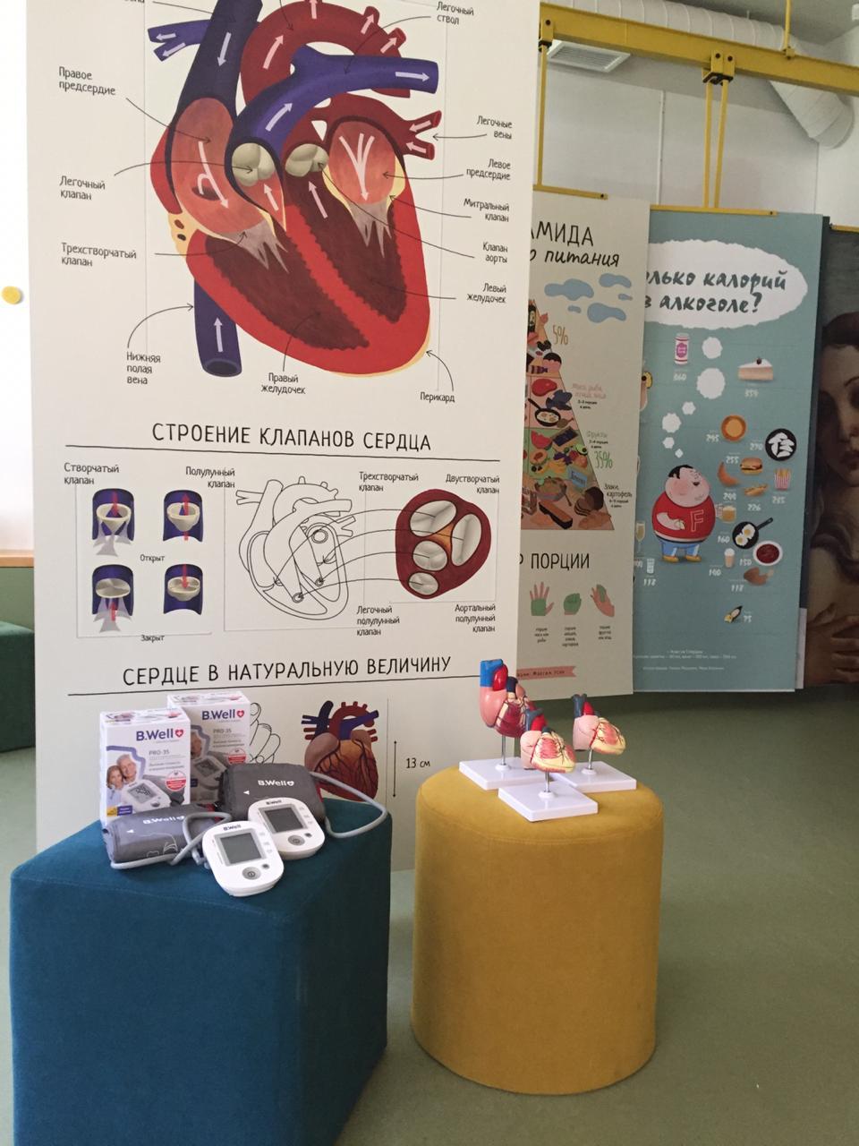 тонометры B.Well в музее Российского кардиологического общества, фото